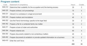Secretarial_studies_legal